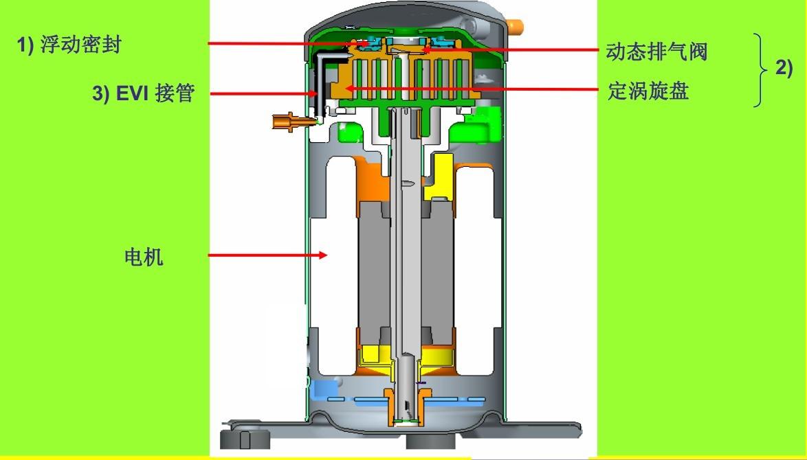 太阳能系统采用集中集热、集中储水、集中供热水方式。系统特点是太阳集热器根据需要集中设置,有集中的大容积的储水装置;集中式供水系统,将太阳能集热器产生的热水通过集热循环泵(温差循环)把热水储存在集热水箱中,水箱的热水始终保持在一定的温度范围内,供热水箱的热水通过自动加压水泵输送到各个用水点。 1.